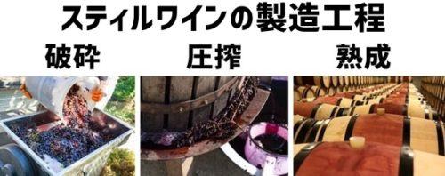 スティルワイン(Still Wine)の製造工程